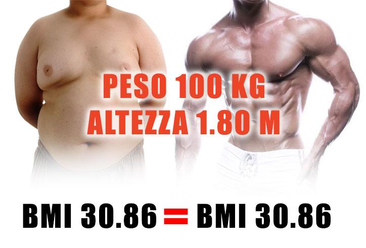 BMI POCO UTILE